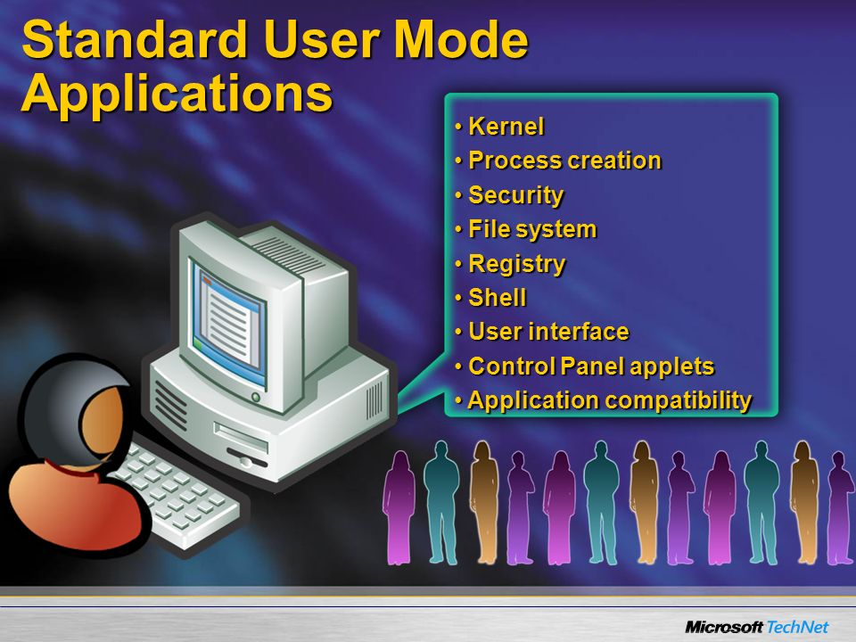 Standard User Mode Applications Kernel Kernel Process creation Process creation Security Security File system File system Registry Registry Shell Shell User interface User interface Control Panel applets Control Panel applets Application compatibility Application compatibility