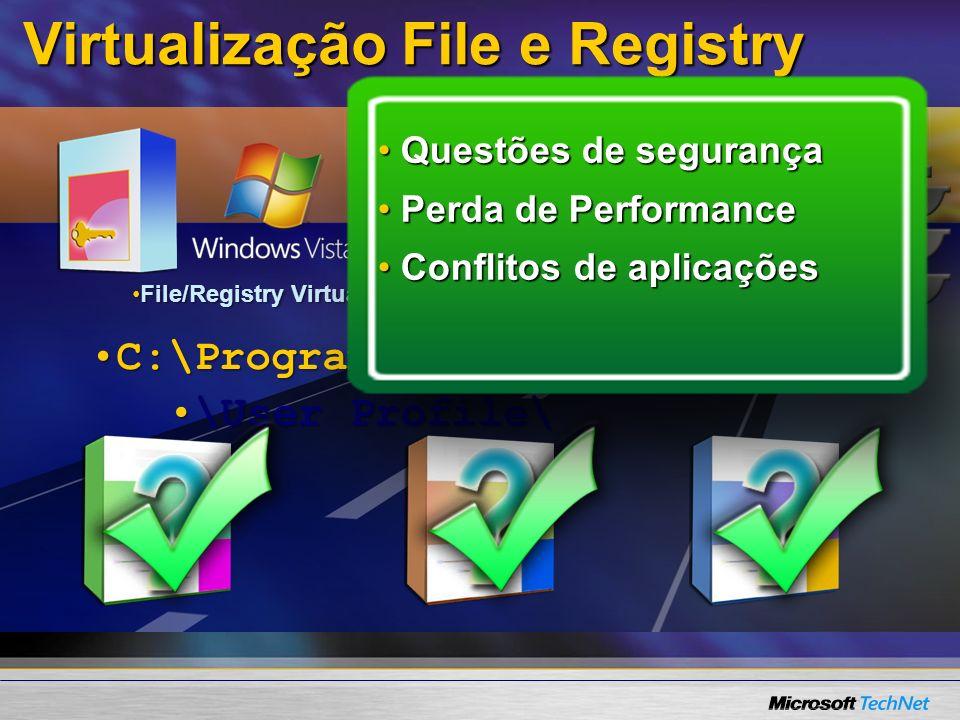 Virtualização File e Registry C:\Program Files\C:\Program Files\ FILE1.DATFILE1.DAT \User Profile\\User Profile\ File/Registry VirtualizationFile/Registry Virtualization Questões de segurança Questões de segurança Perda de Performance Perda de Performance Conflitos de aplicações Conflitos de aplicações