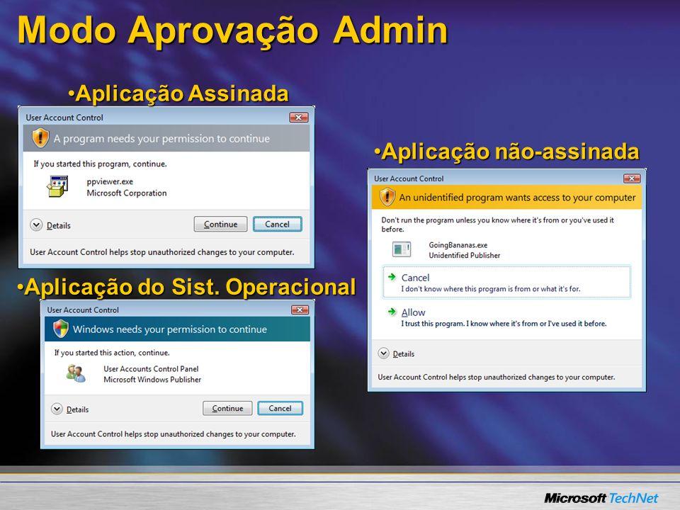 Modo Aprovação Admin Aplicação do Sist. OperacionalAplicação do Sist.