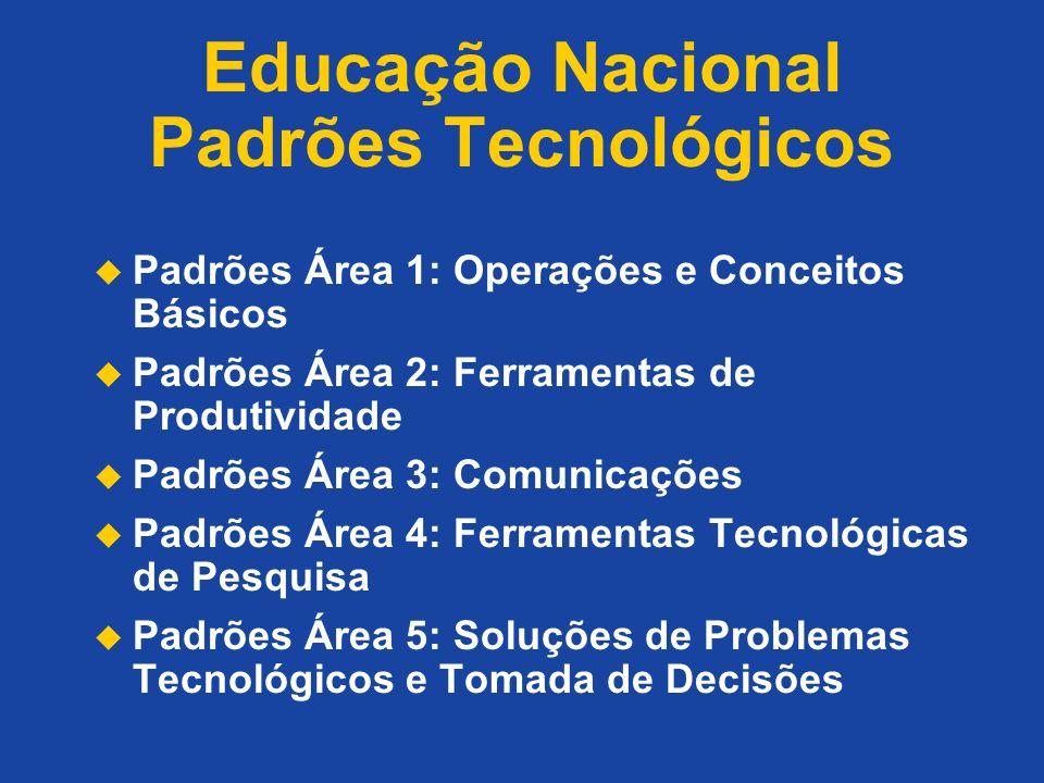 Educação Nacional Padrões Tecnológicos Padrões Área 1: Operações e Conceitos Básicos Padrões Área 2: Ferramentas de Produtividade Padrões Área 3: Comu