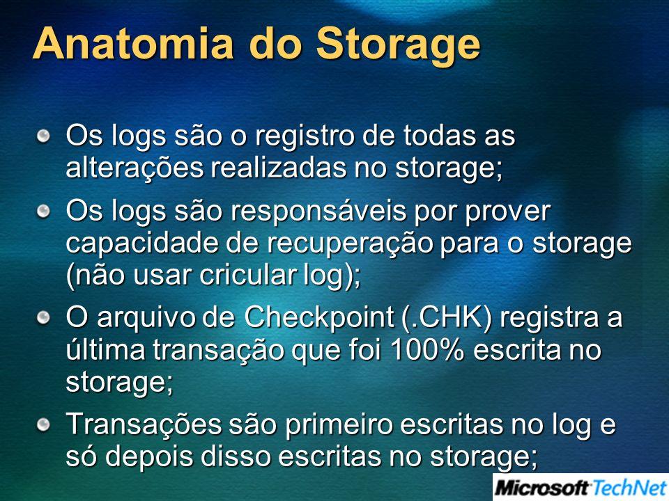 Anatomia do Storage Os logs são o registro de todas as alterações realizadas no storage; Os logs são responsáveis por prover capacidade de recuperação para o storage (não usar cricular log); O arquivo de Checkpoint (.CHK) registra a última transação que foi 100% escrita no storage; Transações são primeiro escritas no log e só depois disso escritas no storage;