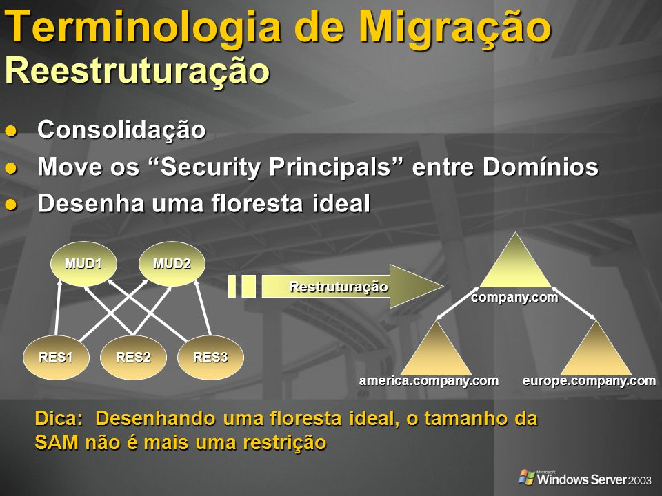 Upgrade in Place Upgrade in Place Migração de Usuários e Grupos Migração de Usuários e Grupos Migração de Recursos Migração de Recursos Cenários de Migração Cenários Suportados