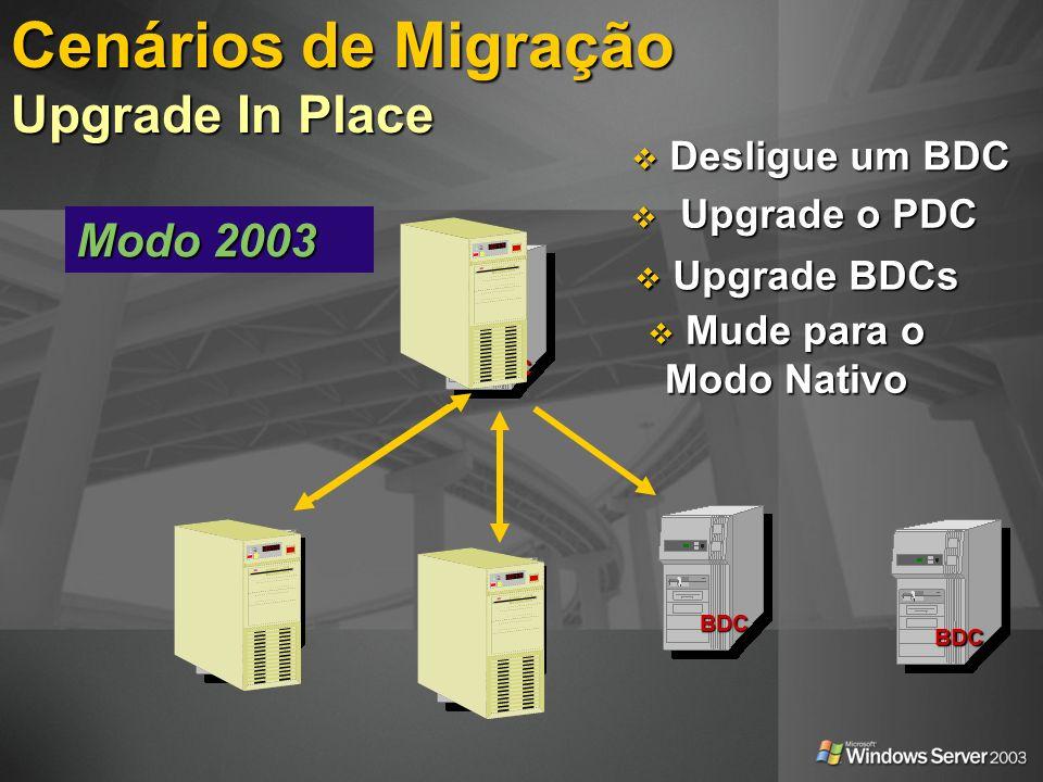 Dica: Reestruturação pode requerer domínios e hardware adicionais Se a estrutura de domínios NT 4.0 existente não atender às necessidades da nova estrutura de domínios Windows 2003 Se a estrutura de domínios NT 4.0 existente não atender às necessidades da nova estrutura de domínios Windows 2003 Se você quiser migrar gradualmente e quiser prover fallback para o Windows NT 4.0 Se você quiser migrar gradualmente e quiser prover fallback para o Windows NT 4.0 Cenários de Migração Quando Reestruturar