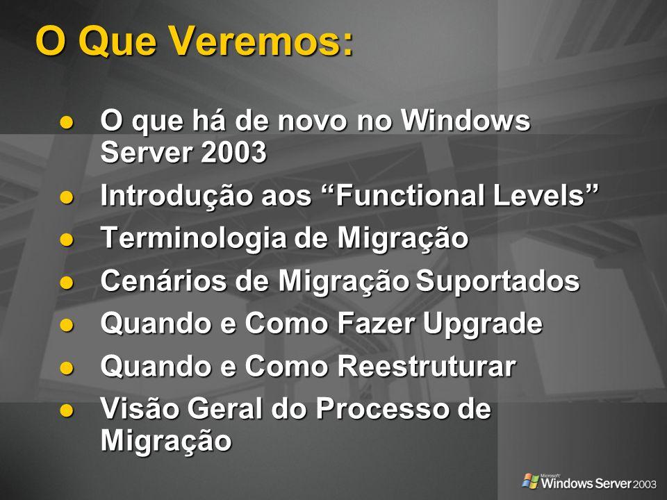O Que Veremos: O que há de novo no Windows Server 2003 O que há de novo no Windows Server 2003 Introdução aos Functional Levels Introdução aos Functio