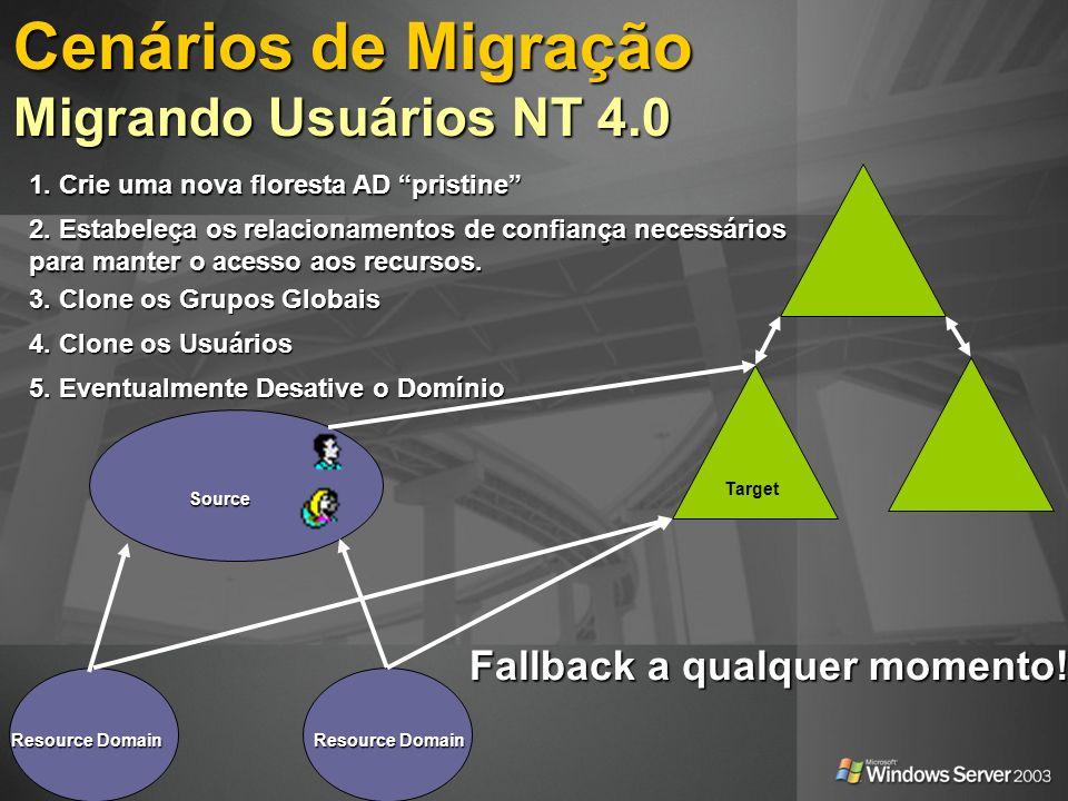 Migrando Usuários Migrando Usuários Criando unidades organizacionais para os usuários migrados Migrando os Usuários e Grupos Call Centre demonstração demonstração