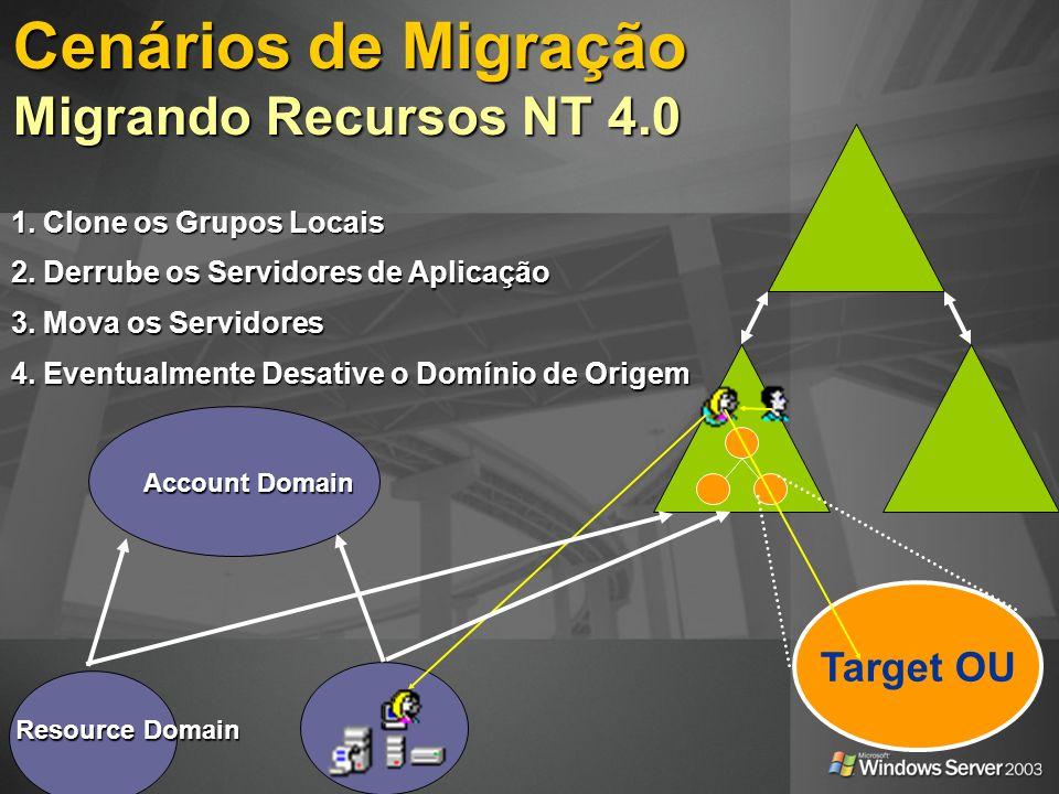 Target OU 4. Eventualmente Desative o Domínio de Origem 3. Mova os Servidores 1. Clone os Grupos Locais 2. Derrube os Servidores de Aplicação Account