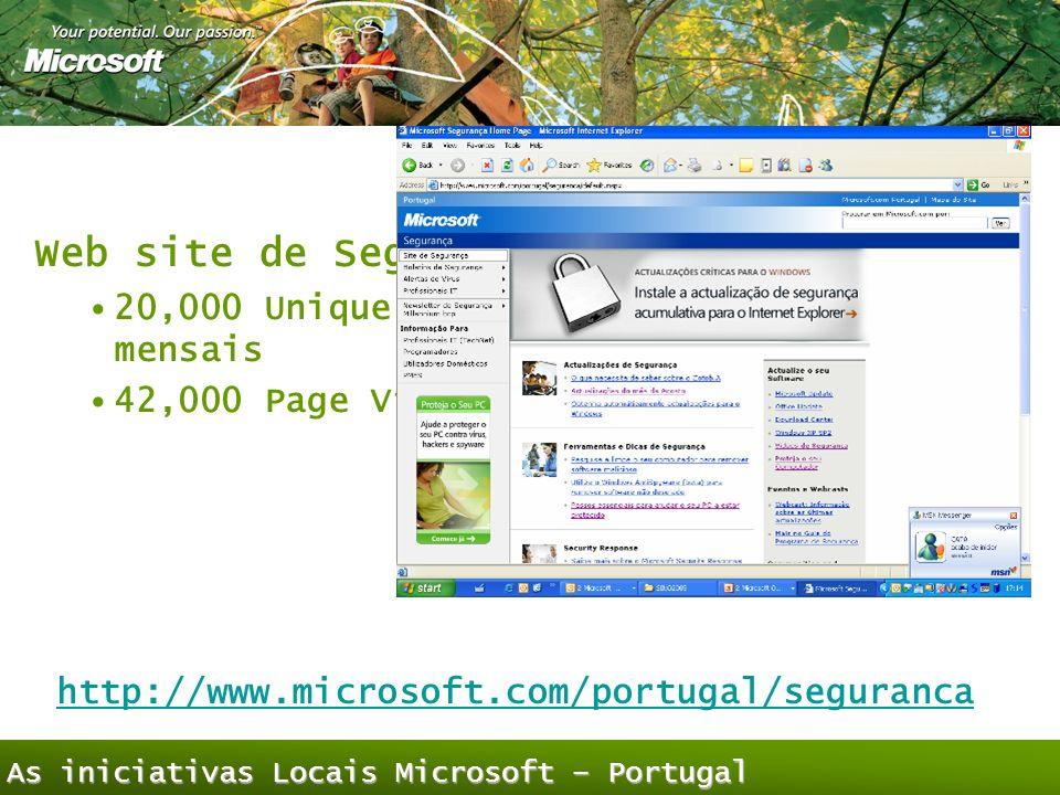 Web site de Segurança 20,000 Unique users mensais 42,000 Page Views As iniciativas Locais Microsoft – Portugal http://www.microsoft.com/portugal/segur
