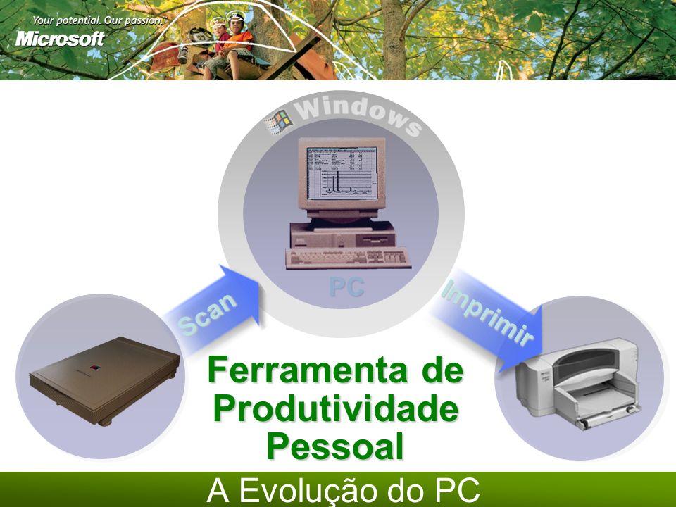 A Evolução do PC Ferramenta de Produtividade Pessoal PC 5 8 Scan 5 8 Imprimir