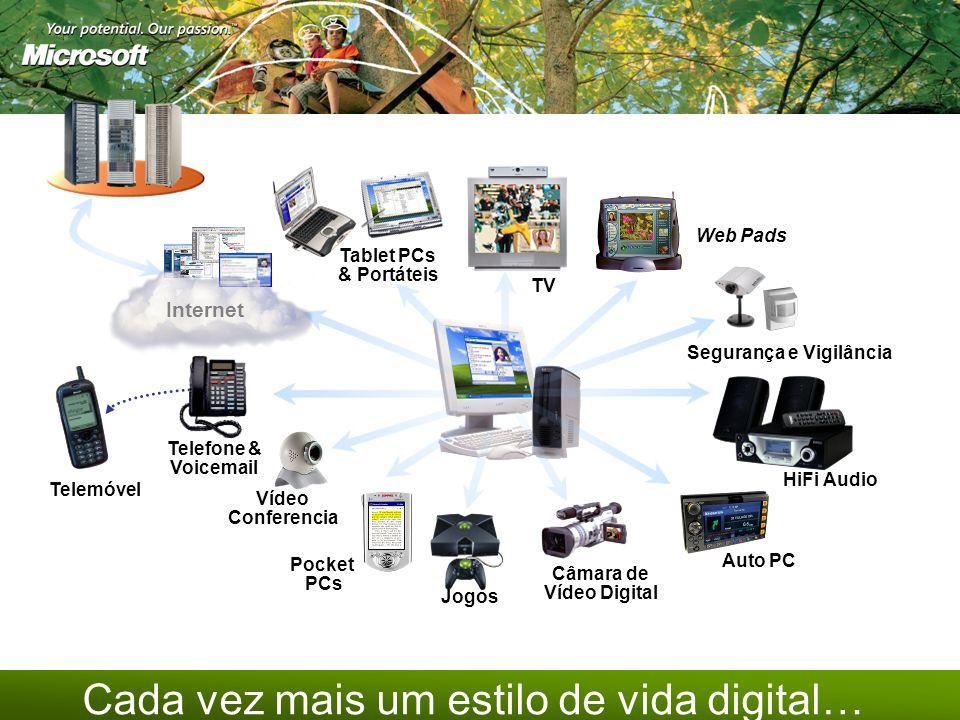 Cada vez mais um estilo de vida digital… 2 5 8 8 1 4 7 * Telemóvel Tablet PCs & Portáteis Câmara de Vídeo Digital Web Pads Segurança e Vigilância Víde