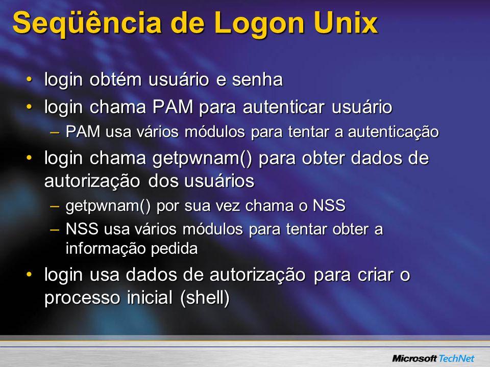 Seqüência de Logon Unix login obtém usuário e senhalogin obtém usuário e senha login chama PAM para autenticar usuáriologin chama PAM para autenticar