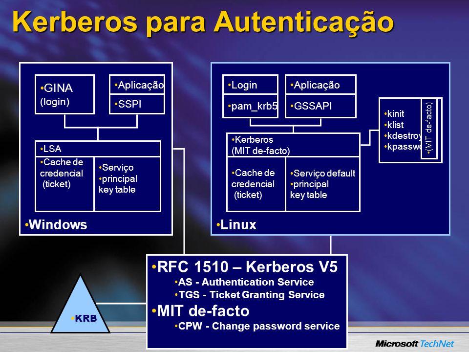 Kerberos para Autenticação Linux Windows GINA (login) Kerberos (MIT de-facto) Cache de credencial (ticket) Cache de credencial (ticket) GSSAPI SSPI Ap