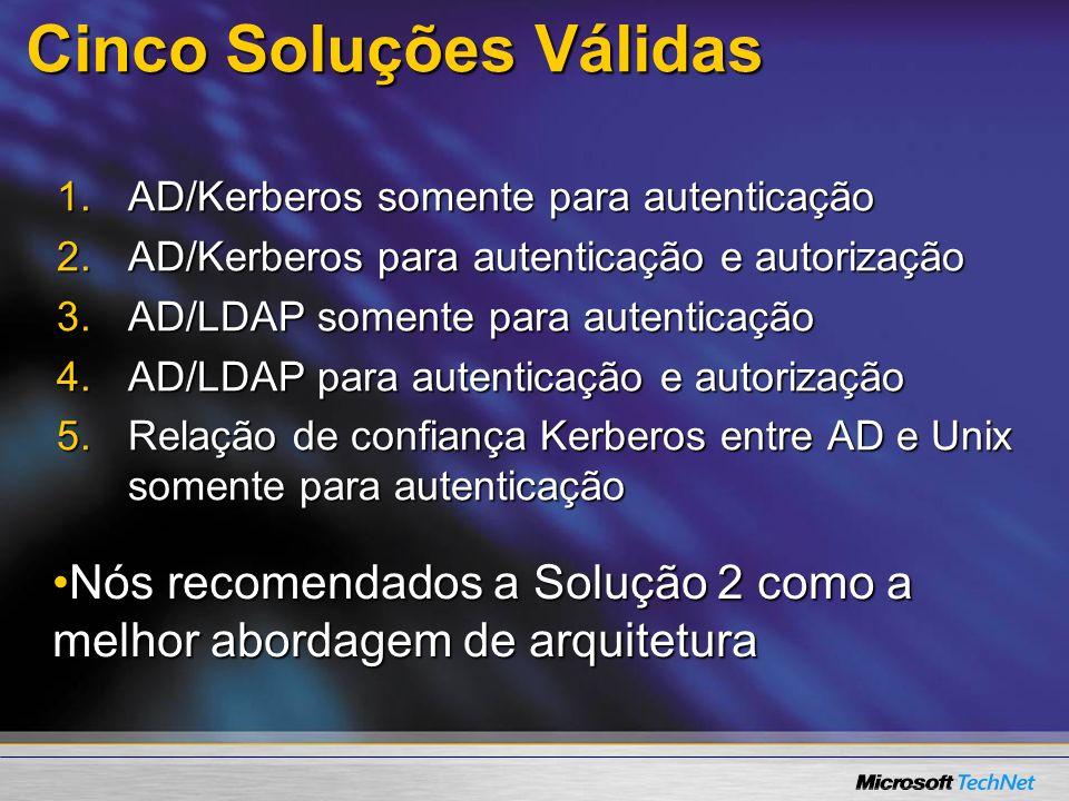 Confiança entre Estruturas Existentes Solução 5Solução 5 Prereq: Organização já usa Kerberos em UnixPrereq: Organização já usa Kerberos em Unix –Geralmente em um único realm Arquitetura de domínios não é complexaArquitetura de domínios não é complexa –UNIX Kerberos suporta relações de confiança com domínios de dentro da floresta –Confiança entre florestas não é estável É necessário ter AD/ADAM para autorização dos usuários de UnixÉ necessário ter AD/ADAM para autorização dos usuários de Unix