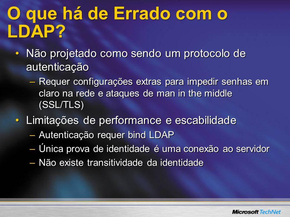 O que há de Errado com o LDAP? Não projetado como sendo um protocolo de autenticaçãoNão projetado como sendo um protocolo de autenticação –Requer conf