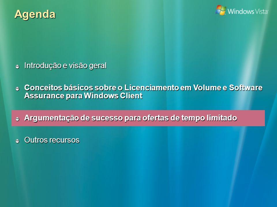 Agenda Introdução e visão geral Conceitos básicos sobre o Licenciamento em Volume e Software Assurance para Windows Client Argumentação de sucesso para ofertas de tempo limitado Outros recursos