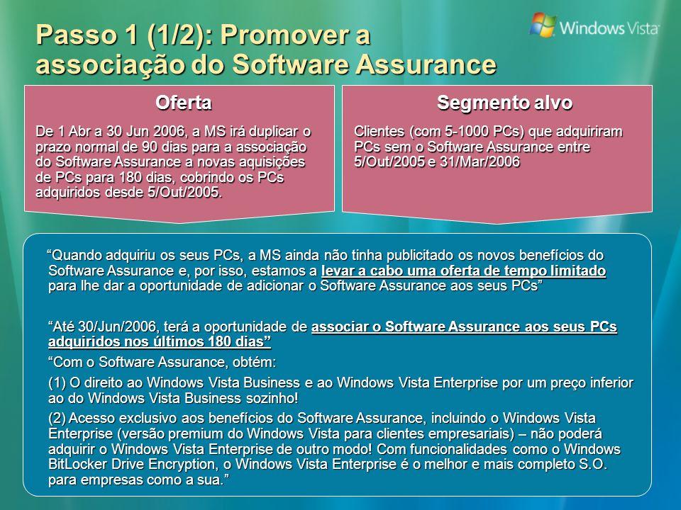 Passo 1 (1/2): Promover a associação do Software Assurance De 1 Abr a 30 Jun 2006, a MS irá duplicar o prazo normal de 90 dias para a associação do Software Assurance a novas aquisições de PCs para 180 dias, cobrindo os PCs adquiridos desde 5/Out/2005.