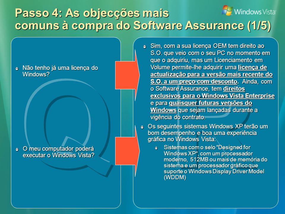 Passo 4: As objecções mais comuns à compra do Software Assurance (1/5) Sim, com a sua licença OEM tem direito ao S.O.