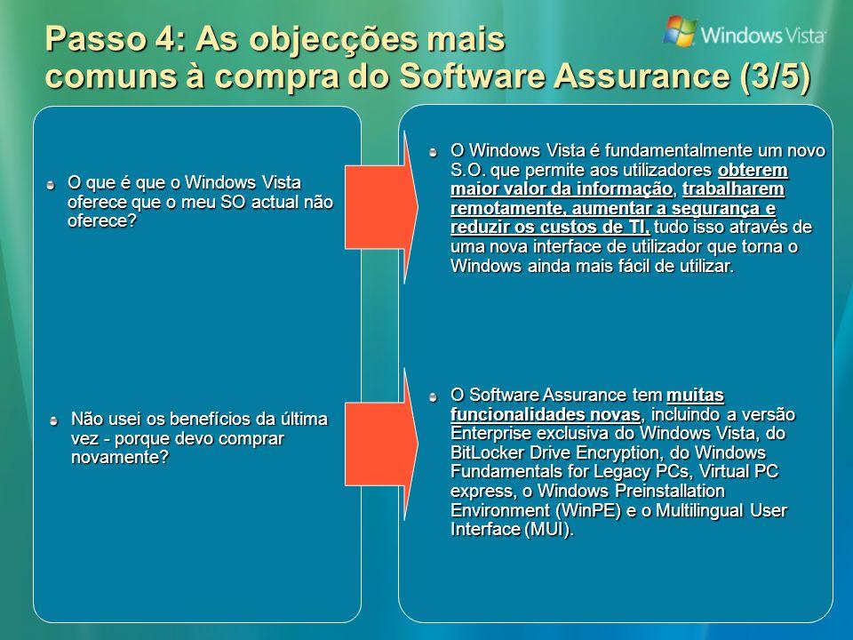 Passo 4: As objecções mais comuns à compra do Software Assurance (3/5) O Windows Vista é fundamentalmente um novo S.O.