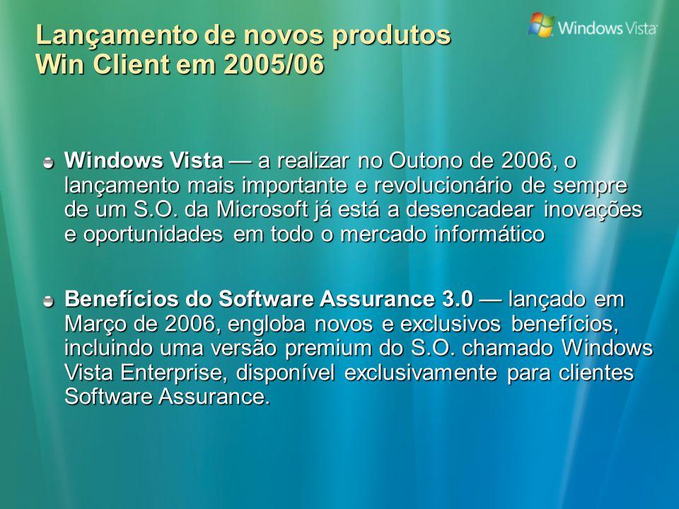 Lançamento de novos produtos Win Client em 2005/06 Windows Vista a realizar no Outono de 2006, o lançamento mais importante e revolucionário de sempre de um S.O.