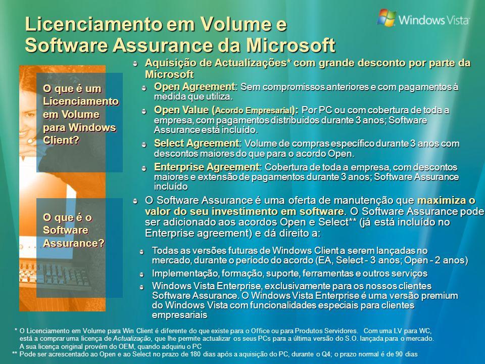 Passo 2: Promover o Windows Vista (5/5) A encriptação transparente do disco rígido impede o furto de dados confidenciais de equipamentos perdidos, roubados ou abandonados (requer o Windows Vista Enterprise).