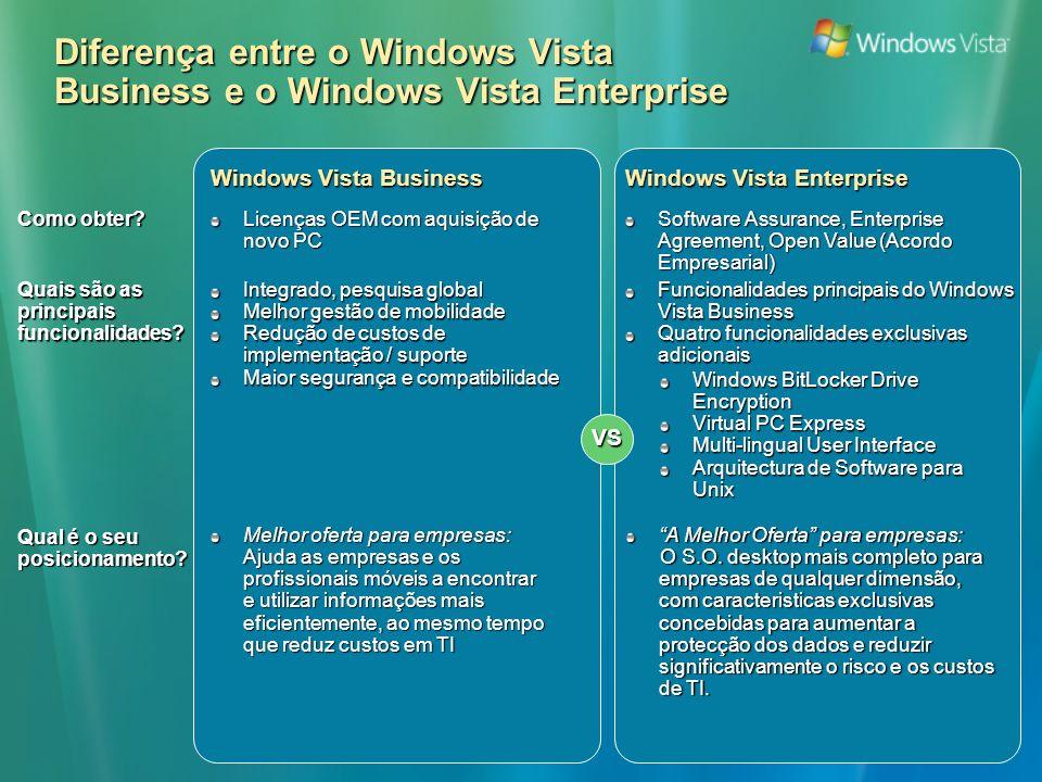 Portal do cliente Windows Vista: http://www.microsoft.com/portugal/windowsvista Requisitos do sistema Windows Vista: http://www.microsoft.com/technet/windowsvista/evaluate/hardware/entpguid.mspx Recursos para profissionais de TI: http://www.microsoft.com/technet/windowsvista/ Recursos para programadores: http://msdn.microsoft.com/windowsvista