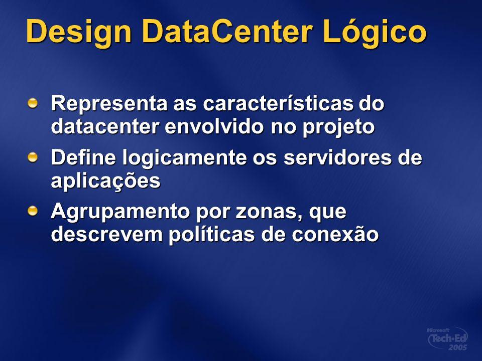 Design DataCenter Lógico Representa as características do datacenter envolvido no projeto Define logicamente os servidores de aplicações Agrupamento p