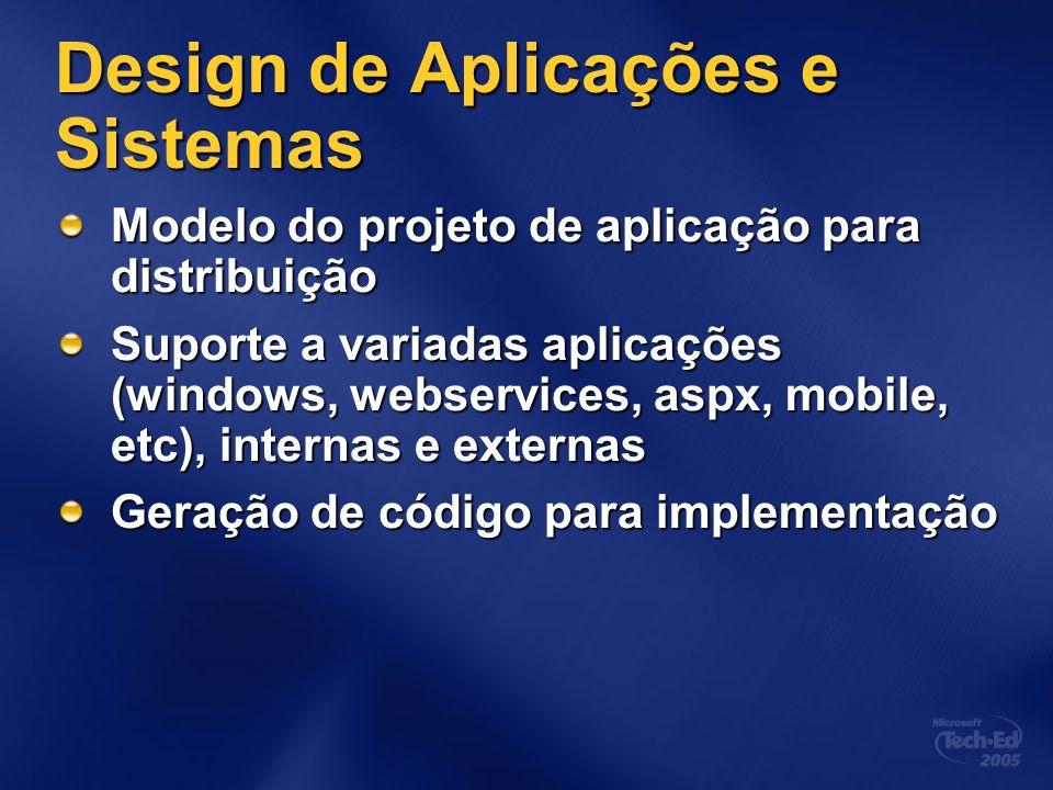 Design de Aplicações e Sistemas Modelo do projeto de aplicação para distribuição Suporte a variadas aplicações (windows, webservices, aspx, mobile, et