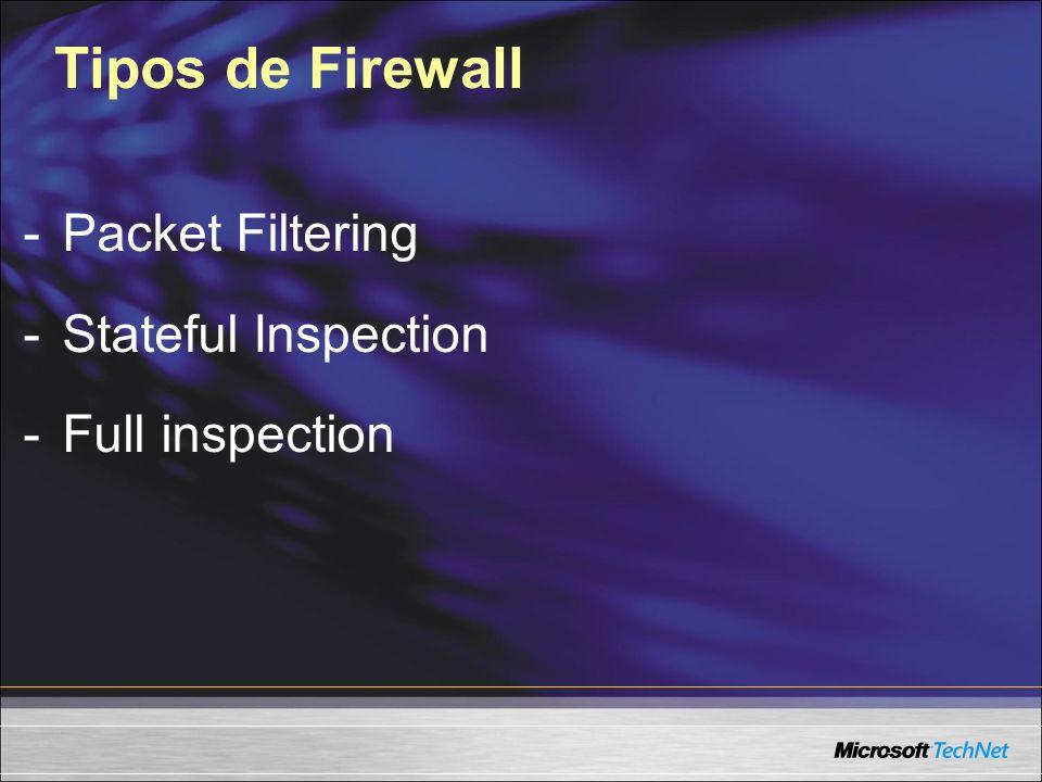 Tipos de Firewall -Packet Filtering Firewall de primeira geração.