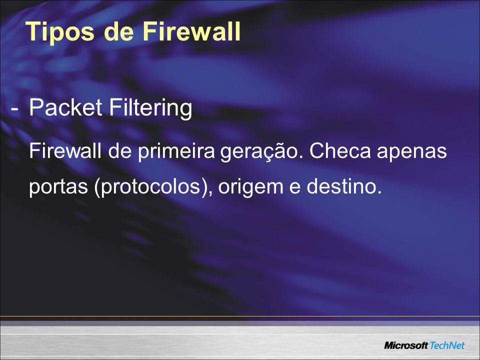 Tipos de Firewall -Packet Filtering Firewall de primeira geração. Checa apenas portas (protocolos), origem e destino.