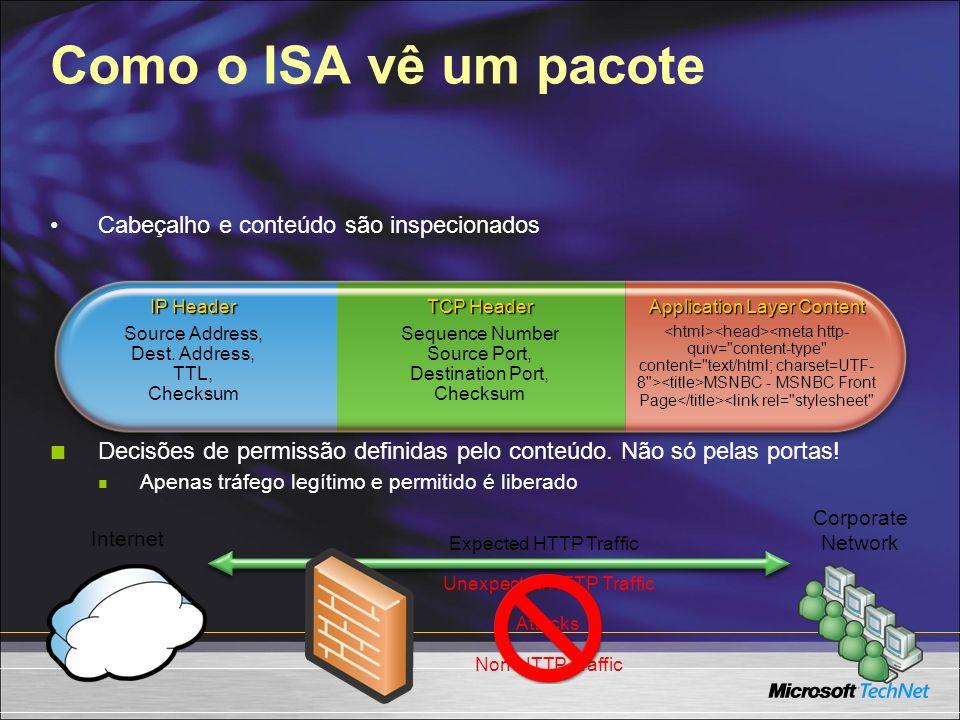 Como o ISA vê um pacote Cabeçalho e conteúdo são inspecionados Application Layer Content MSNBC - MSNBC Front Page <link rel=