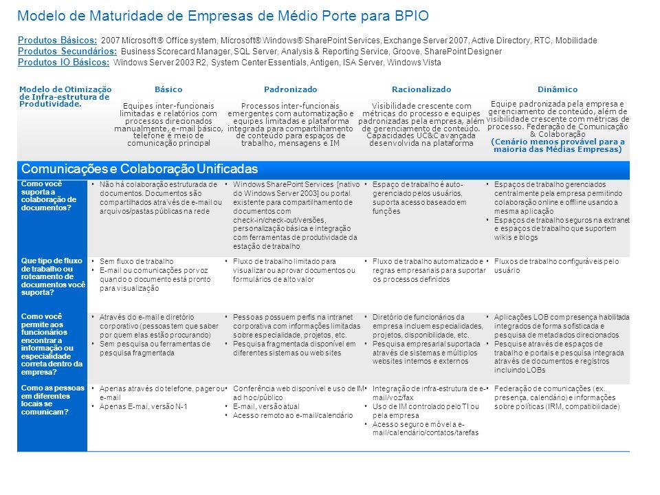 Modelo de Maturidade de Empresas de Médio Porte para BPIO Produtos Básicos: 2007 Microsoft ® Office system, Microsoft® Windows® SharePoint Services, E
