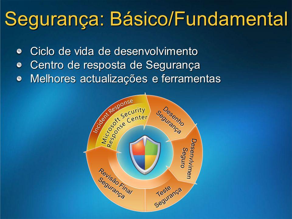 Ciclo de vida de desenvolvimento Centro de resposta de Segurança Melhores actualizações e ferramentas Segurança: Básico/Fundamental Desenho Segurança Desenvlvimen Seguro Revisão Final Segurança Teste Segurança