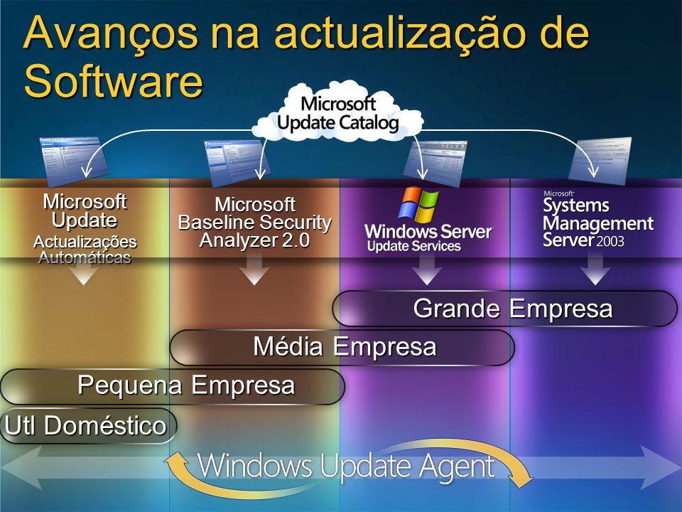 Microsoft Baseline Security Analyzer 2.0 Microsoft Update Actualizações Automáticas Avanços na actualização de Software Utl Doméstico Pequena Empresa Média Empresa Grande Empresa