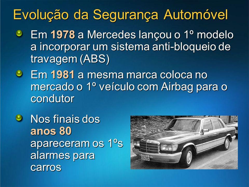 Evolução da Segurança Automóvel Em 1978 a Mercedes lançou o 1º modelo a incorporar um sistema anti-bloqueio de travagem (ABS) Em 1981 a mesma marca coloca no mercado o 1º veículo com Airbag para o condutor Nos finais dos anos 80 apareceram os 1ºs alarmes para carros