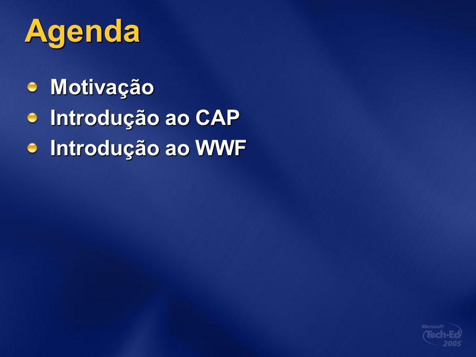 Agenda Motivação Introdução ao CAP Introdução ao WWF