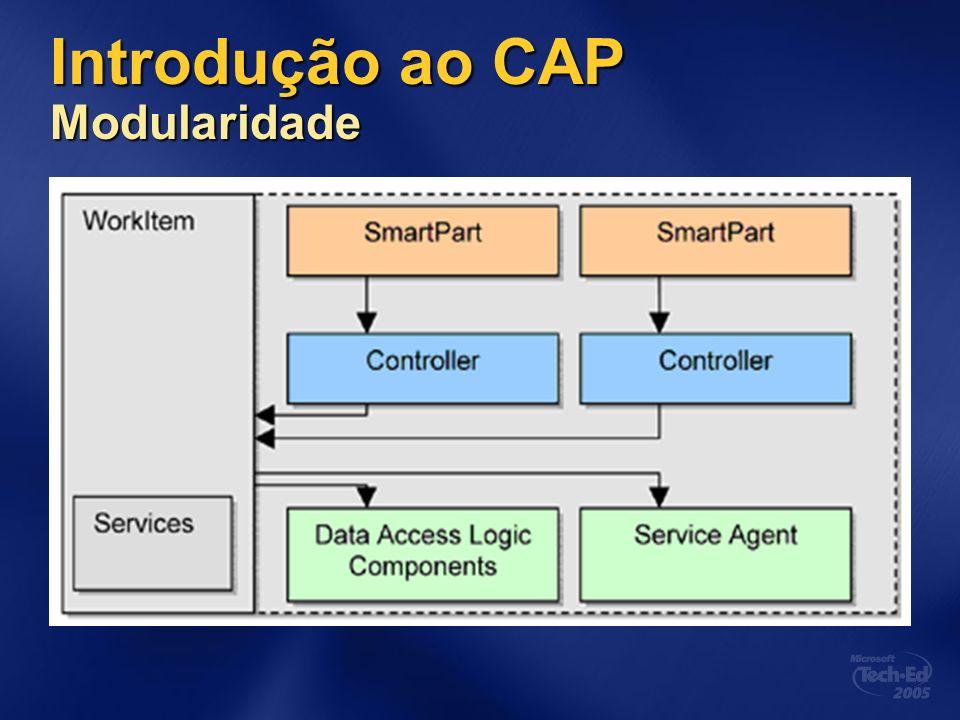 Introdução ao CAP Modularidade