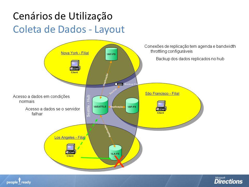Cenários de Utilização Coleta de Dados - Layout Conexões de replicação tem agenda e bandwidth throttling configuráveis Backup dos dados replicados no