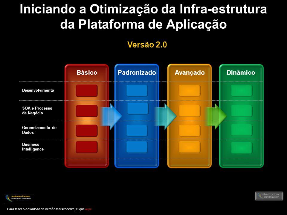 Gerenciamento de Dados SOA e Processo de Negócio Desenvolvimento Business Intelligence Iniciando a Otimização da Infra-estrutura da Plataforma de Aplicação Para fazer o download da versão mais recente, clique aqui Versão 2.0 BásicoPadronizadoAvançadoDinâmico
