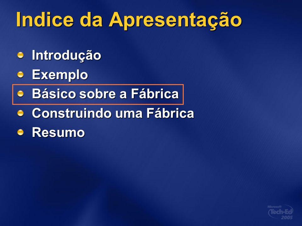 Indice da Apresentação IntroduçãoExemplo Básico sobre a Fábrica Construindo uma Fábrica Resumo