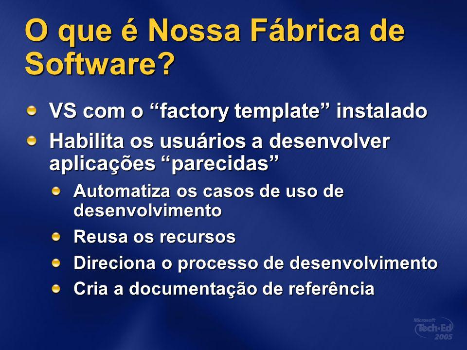 O que é Nossa Fábrica de Software? VS com o factory template instalado Habilita os usuários a desenvolver aplicações parecidas Automatiza os casos de