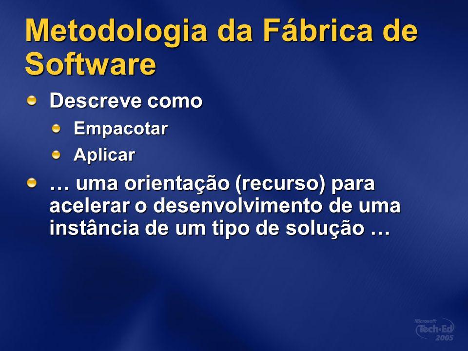 Metodologia da Fábrica de Software Descreve como EmpacotarAplicar … uma orientação (recurso) para acelerar o desenvolvimento de uma instância de um ti