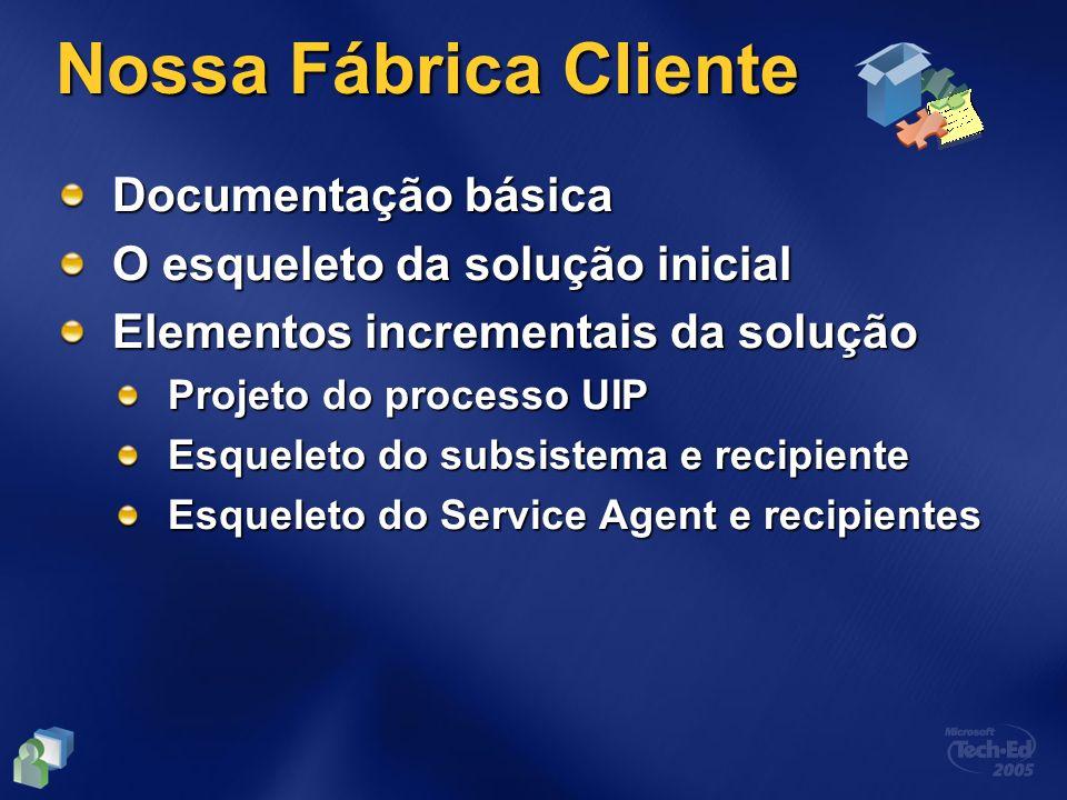 Nossa Fábrica Cliente Documentação básica O esqueleto da solução inicial Elementos incrementais da solução Projeto do processo UIP Esqueleto do subsis