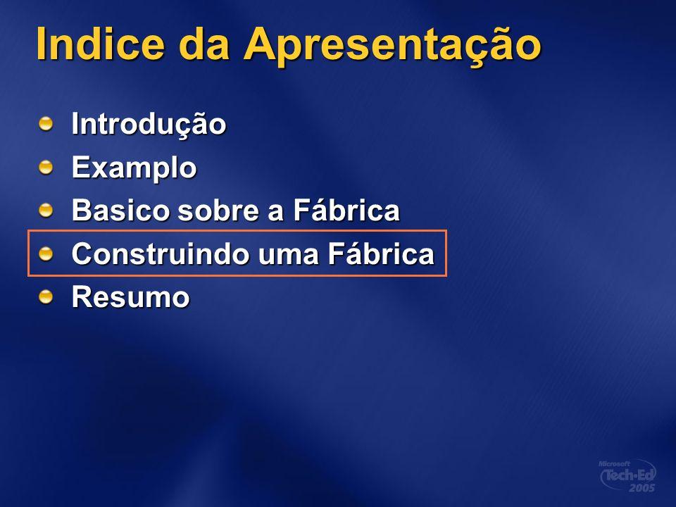 Indice da Apresentação IntroduçãoExamplo Basico sobre a Fábrica Construindo uma Fábrica Resumo
