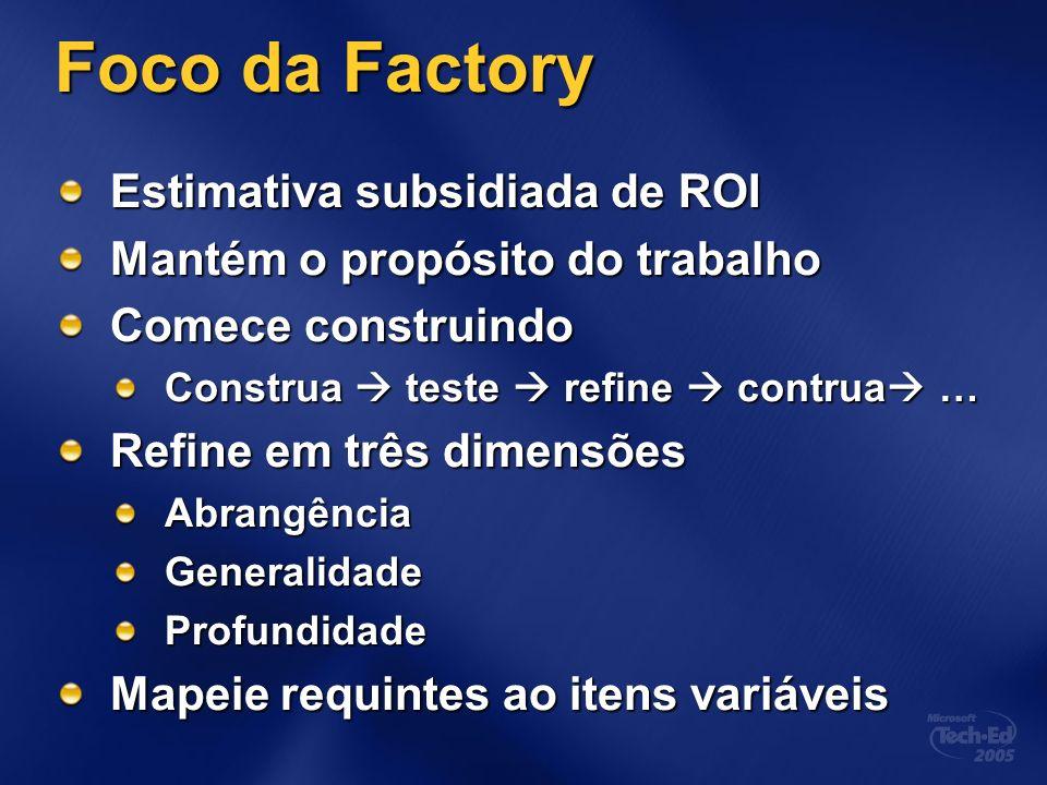 Foco da Factory Estimativa subsidiada de ROI Mantém o propósito do trabalho Comece construindo Construa teste refine contrua … Refine em três dimensõe