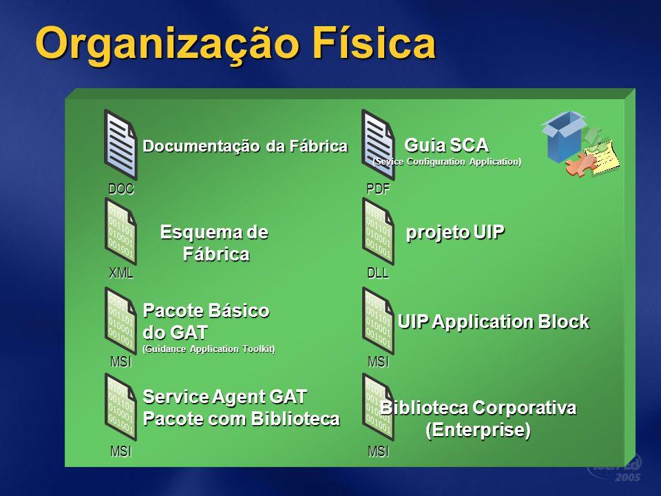 Organização Física Esquema de Fábrica Fábrica Guia SCA (Sevice Configuration Application) Pacote Básico do GAT (Guidance Application Toolkit) Service