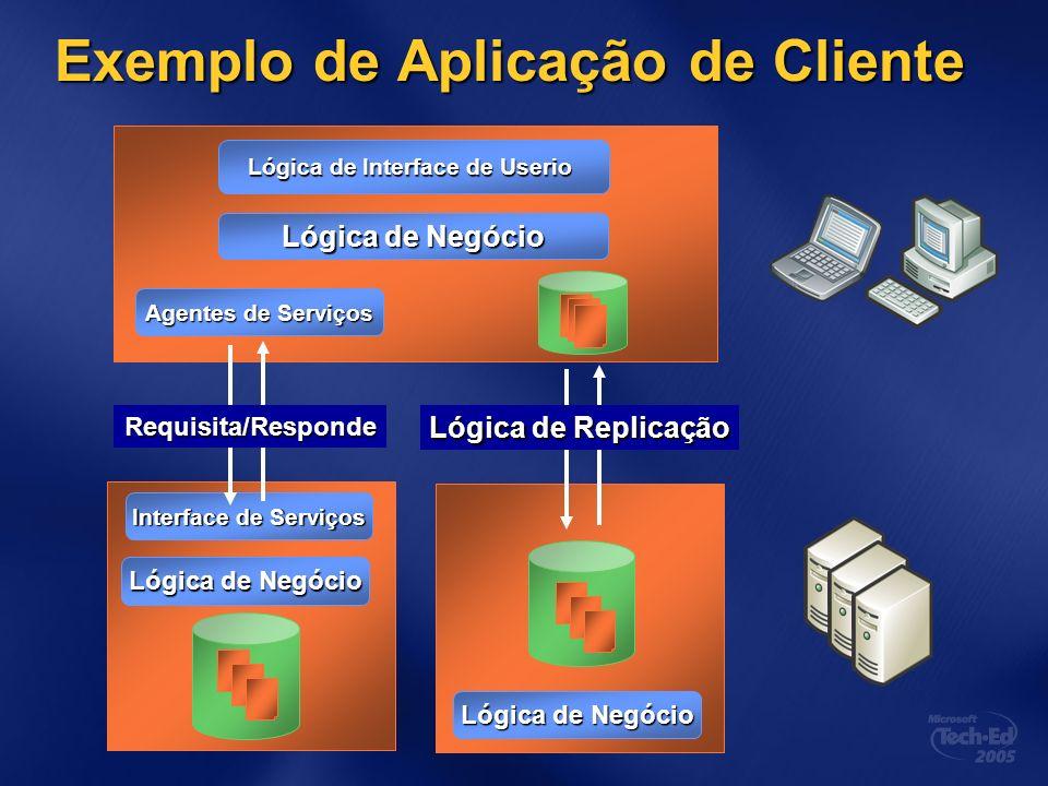 Exemplo de Aplicação de Cliente Lógica de Interface de Userio Lógica de Negócio Agentes de Serviços Interface de Serviços Lógica de Negócio Lógica de