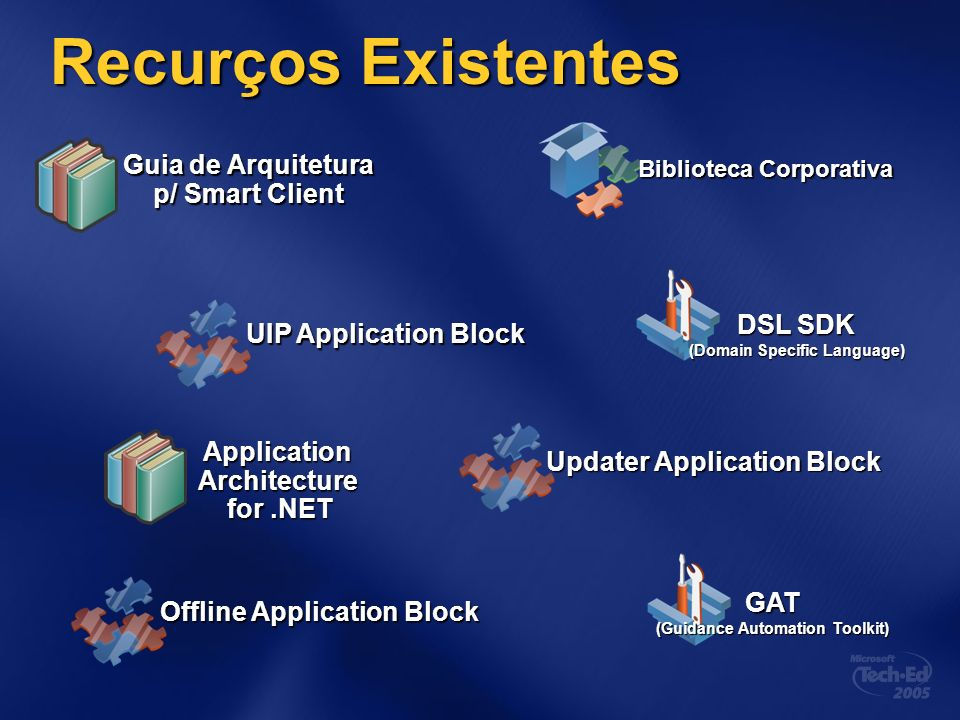 Recurços Existentes UIP Application Block Biblioteca Corporativa Offline Application Block GAT (Guidance Automation Toolkit) DSL SDK (Domain Specific