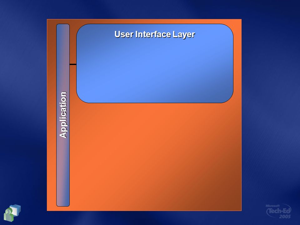 Business Logic Layer User Interface Layer Application