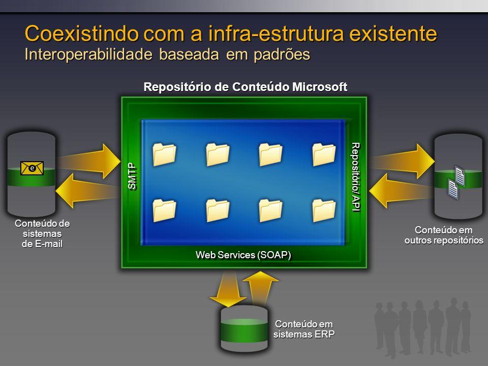 Coexistindo com a infra-estrutura existente Interoperabilidade baseada em padrões Web Services (SOAP) SMTPSMTP Repositório/ API Conteúdo de sistemas de E-mail Conteúdo em sistemas ERP Conteúdo em outros repositórios Repositório de Conteúdo Microsoft