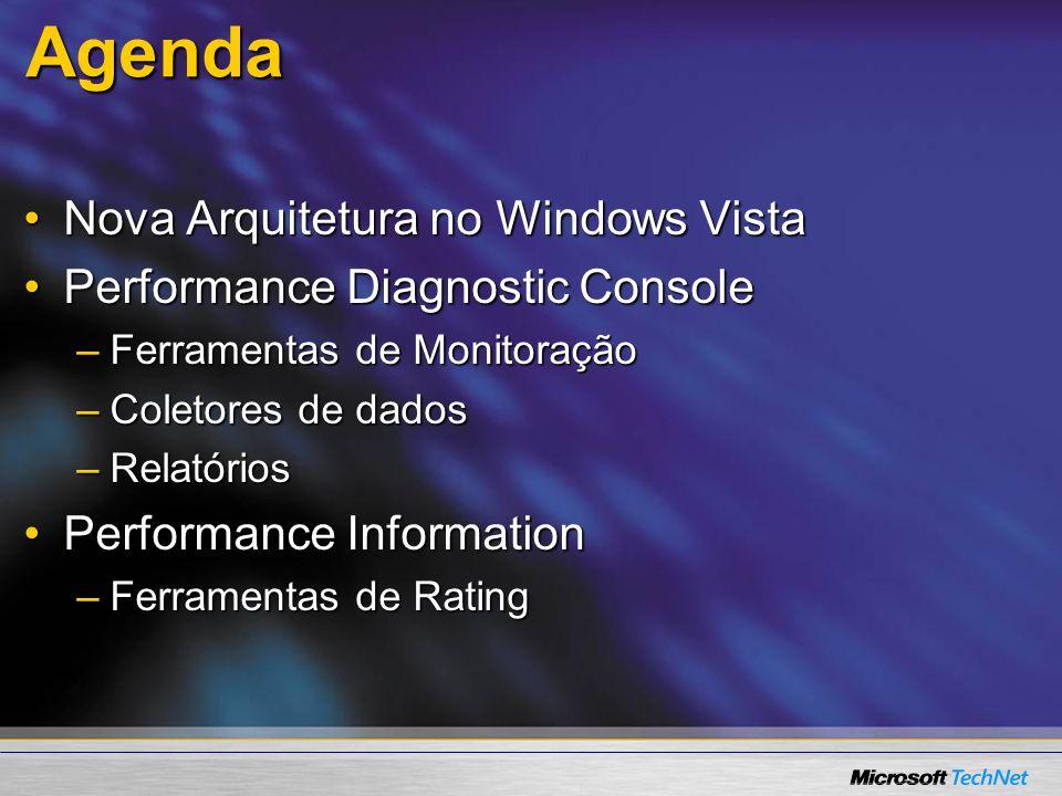Agenda Nova Arquitetura no Windows VistaNova Arquitetura no Windows Vista Performance Diagnostic ConsolePerformance Diagnostic Console –Ferramentas de