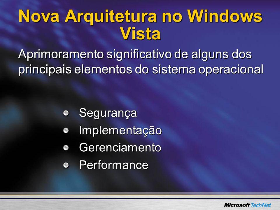 Nova Arquitetura no Windows Vista Segurança Segurança Implementação Implementação Gerenciamento Gerenciamento Performance Performance Aprimoramento si